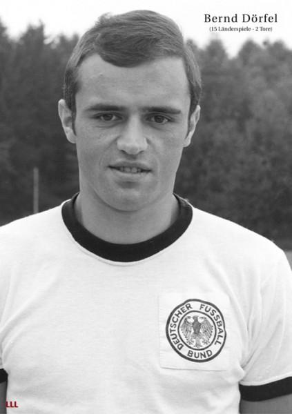 Bernd Dörfel
