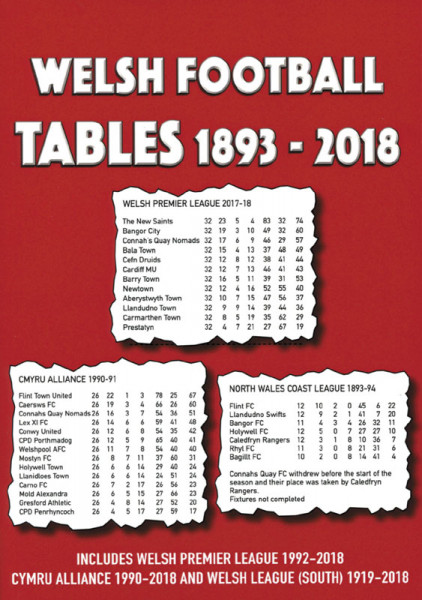 Welsh Football Tables 1893-2018