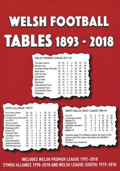 Scottish Football Tables 1894-2018